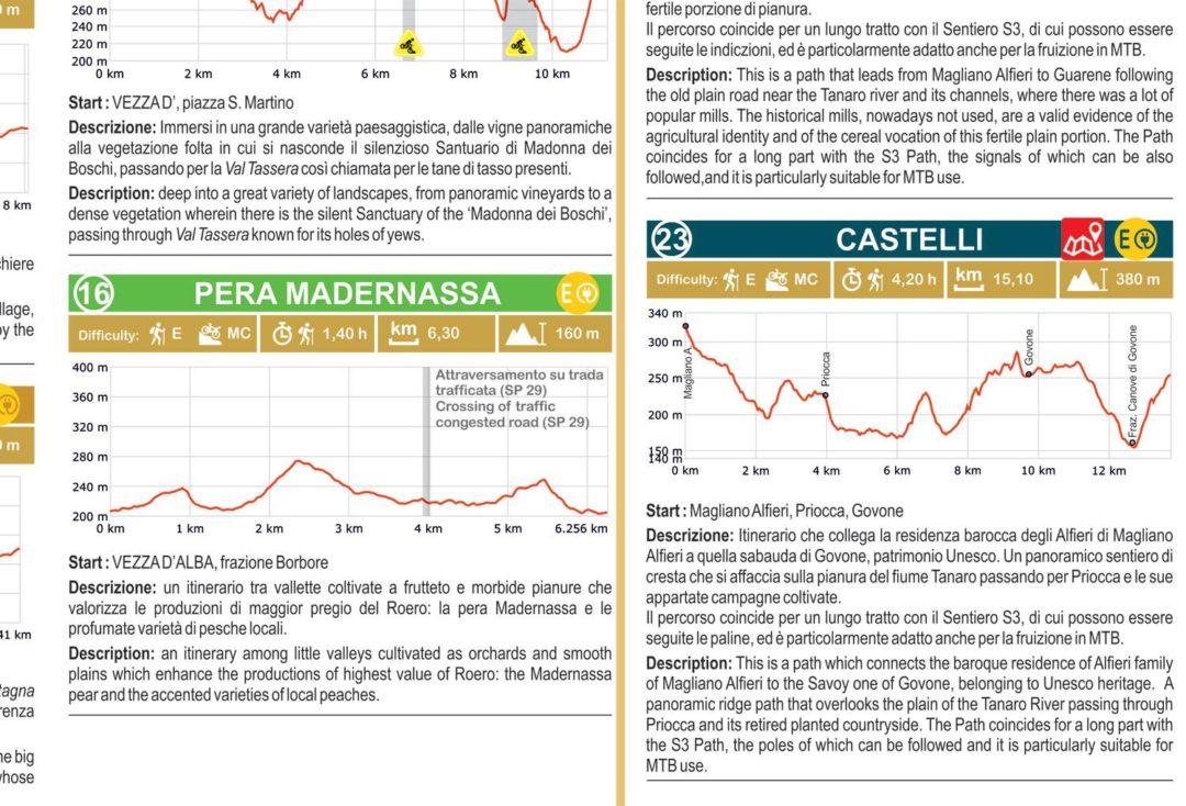 map_roero_sentieri_bike